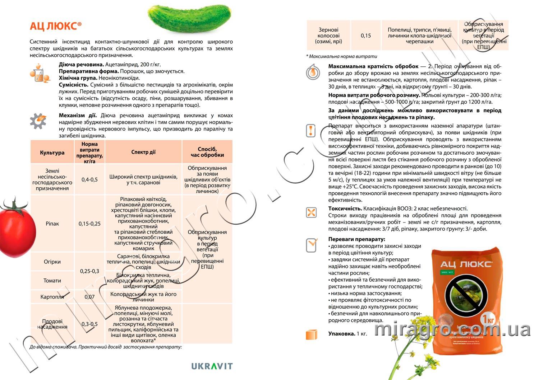 Описание инсектицида АЦ Люкс