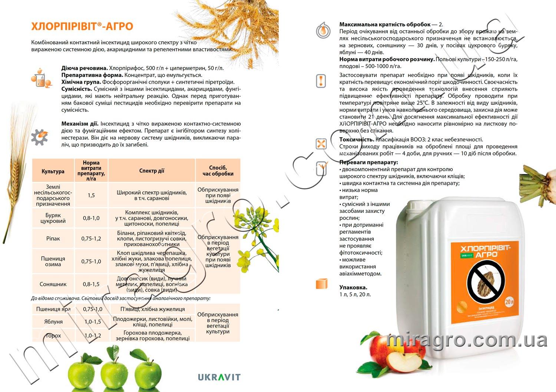 Описание инсектицида Хлорпиривит-агро - аналог Нурел Д